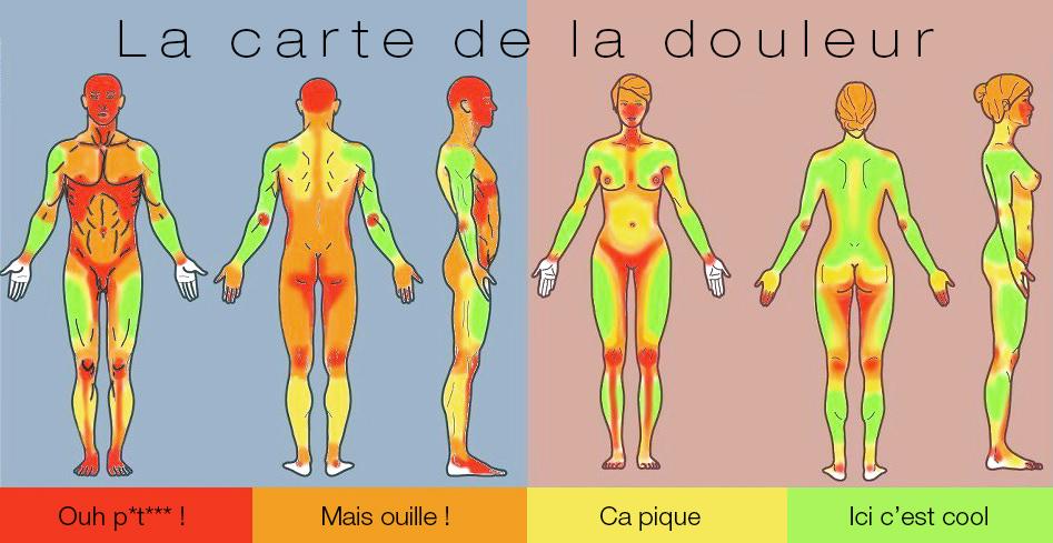 Tatouage zones de douleur